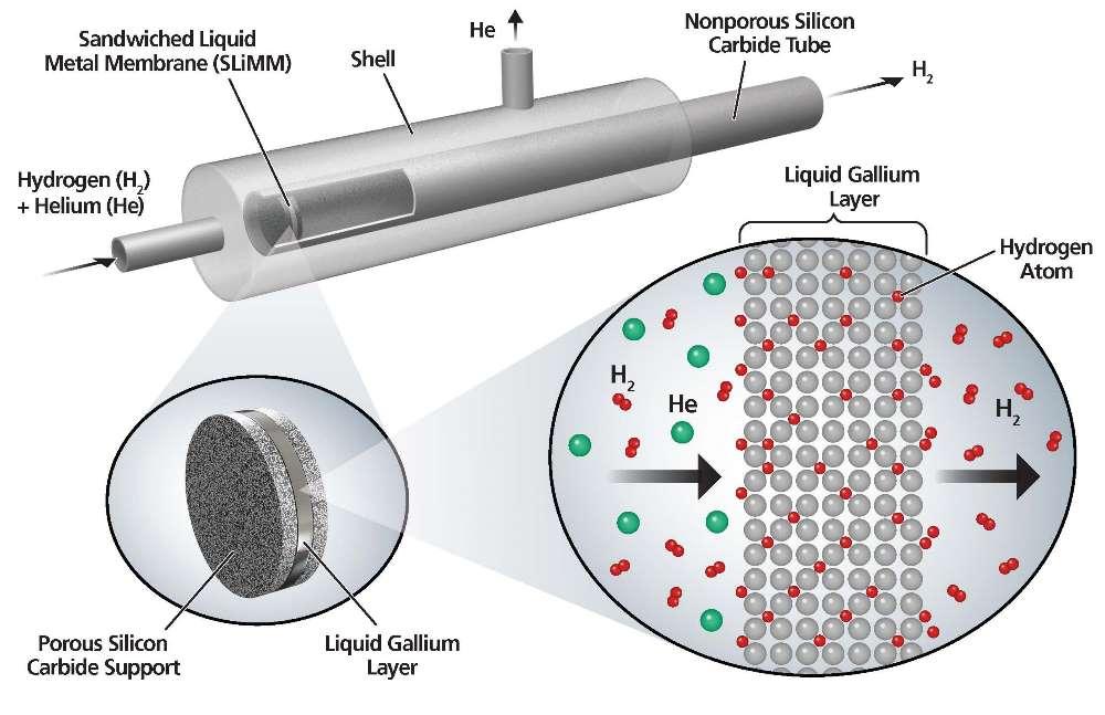 WPI Liquid Metal Membrane