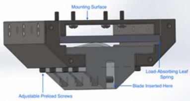diagram of shock absorbing device for skate