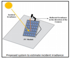 PV Solar Cell