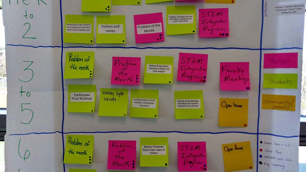 A close-up of a poster with neon-colored sticky notes showcasing participants' ideas.