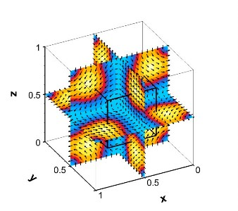 Field patterns displayed in sections of the cube with a dielectric cube embedded in the cubic cavity.