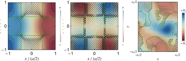 Electromagnetic field patterns in checker-board and Escher photonic crystals.
