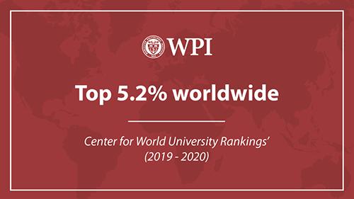 Top 5.2% worldwide graphic