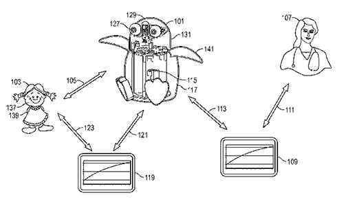 Diagram of PABI robot