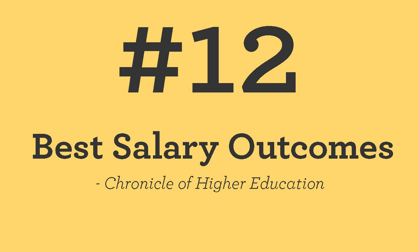 12th highest salary average