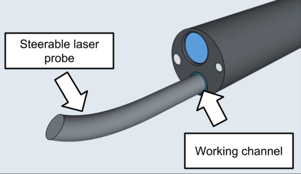 Diagram for Laser Probe