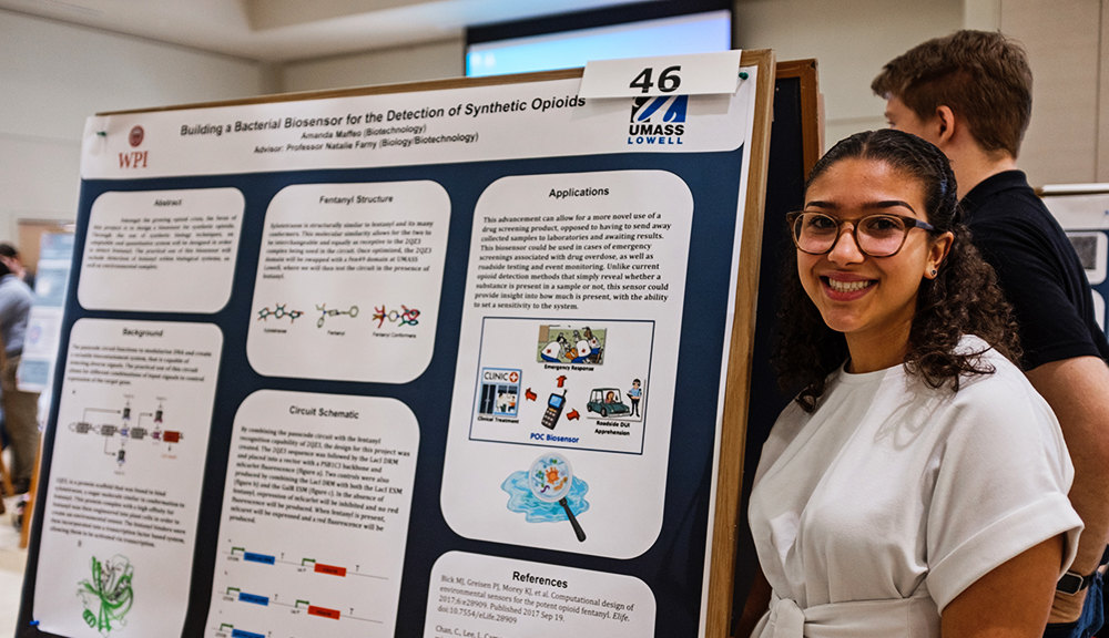 Research Symposium-Opioid Detection
