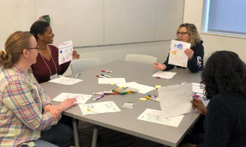 Participants brainstorm assessment techniques