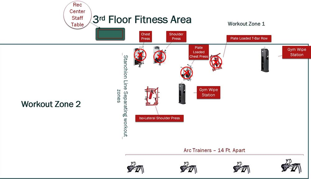 A diagram of the cardio equipment in the Sports & Recreation Center.