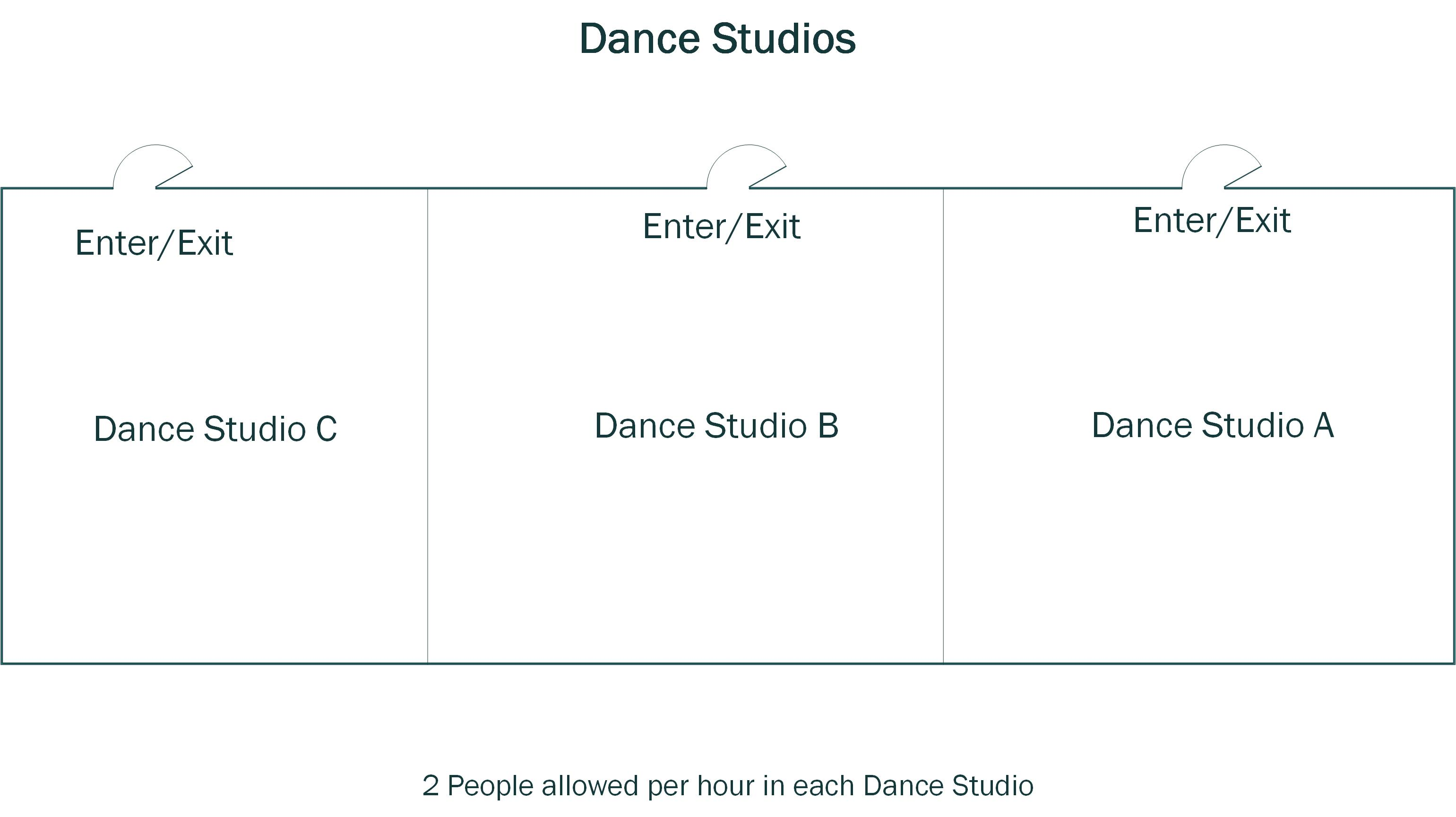A diagram of the dance studios in the Sports & Recreation Center.