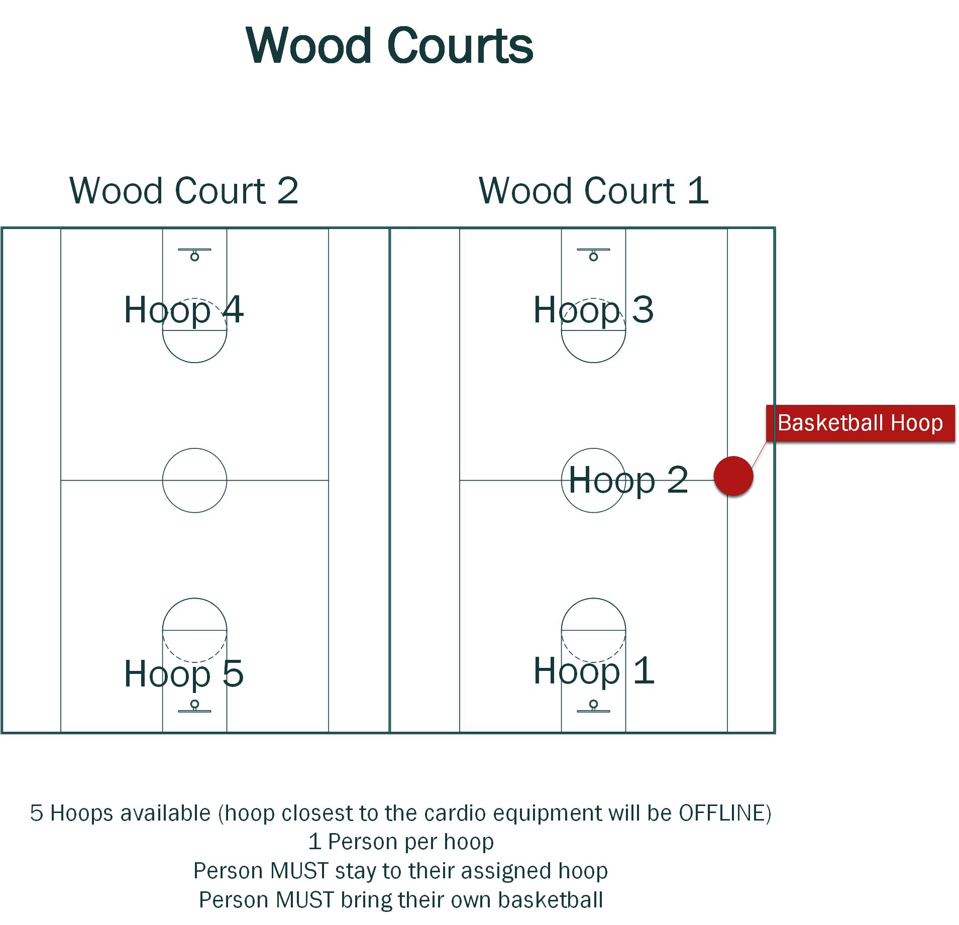 A diagram of the wood courts in the Sports & Recreation Center.