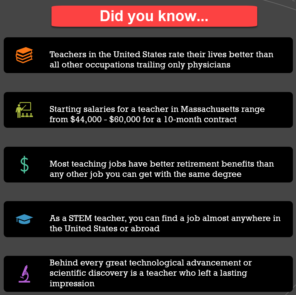 Teaching Career Benefits