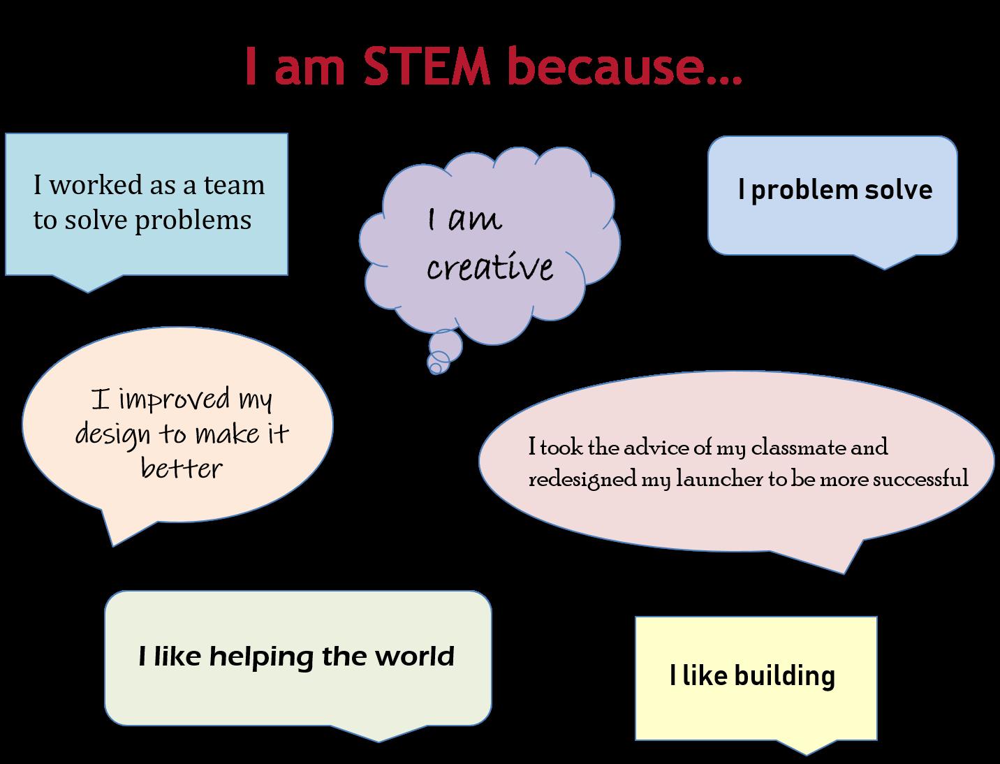 I am STEM because