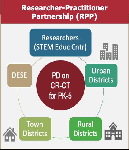 RPP image