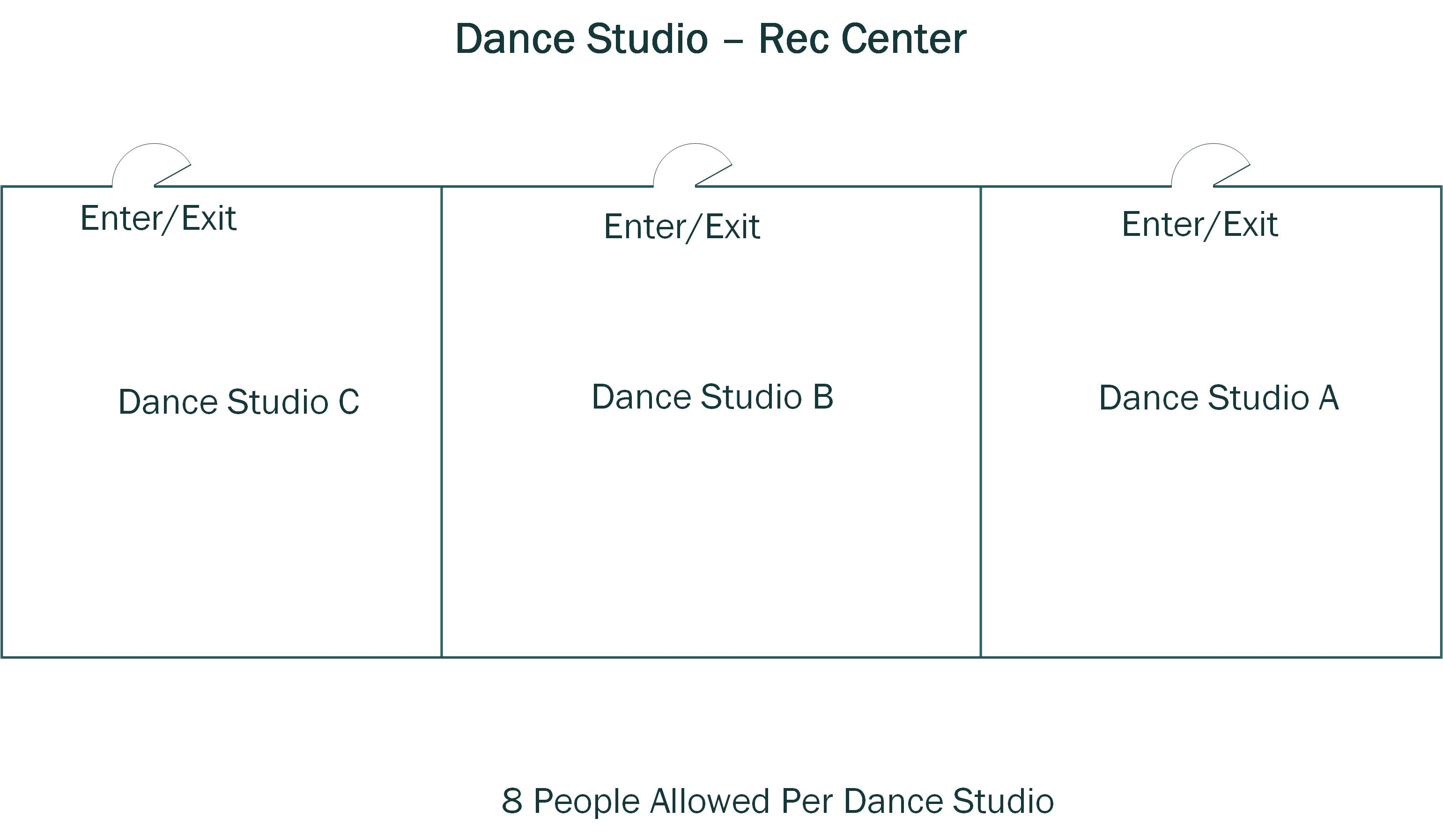 dance studio dimensions