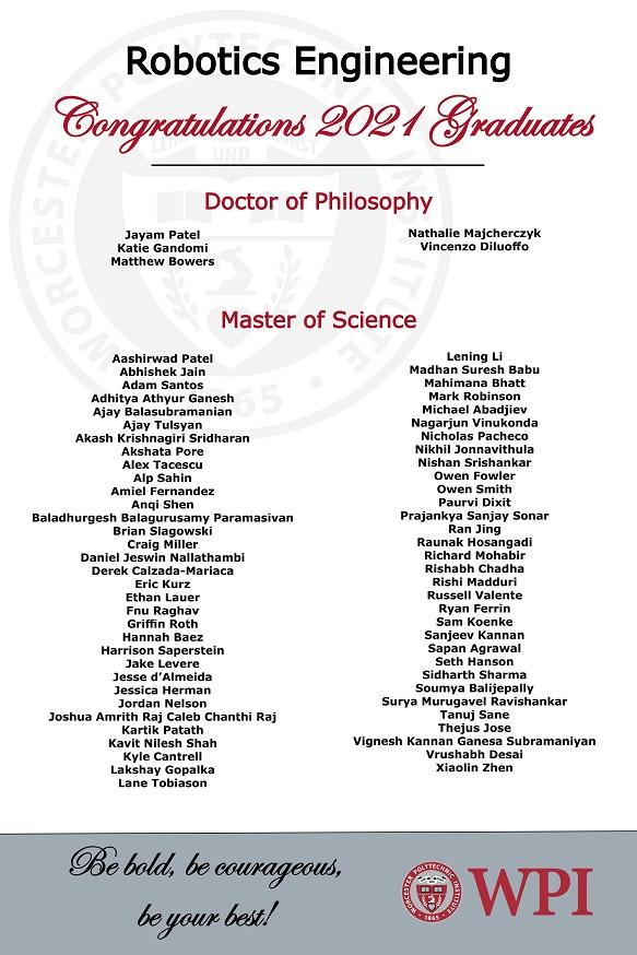 2021 Student Graduate Degree Recipients