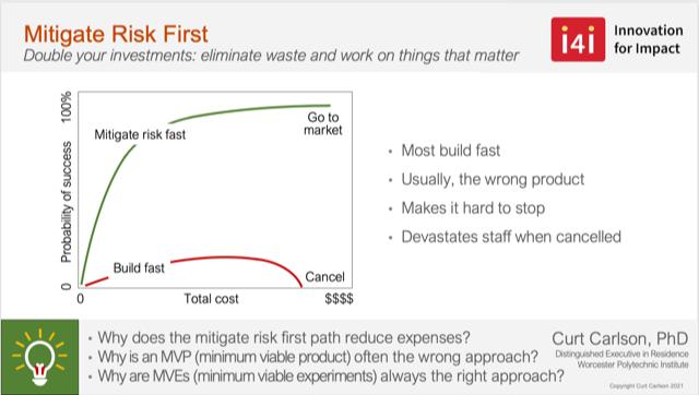 Value Creation Initiative: Mitigate Risk First