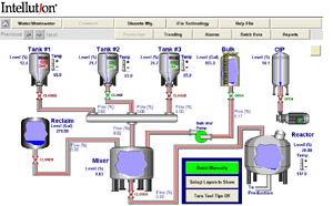 An example of an Intellution industrial control system.
