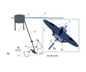 One way to generate power with underwater kites is to have an electric generator attached to the kite, which would be tethered to a floating platform.